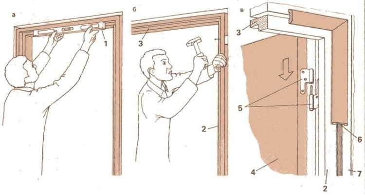 C:\Добор\двери\Монтаж коробки.jpg