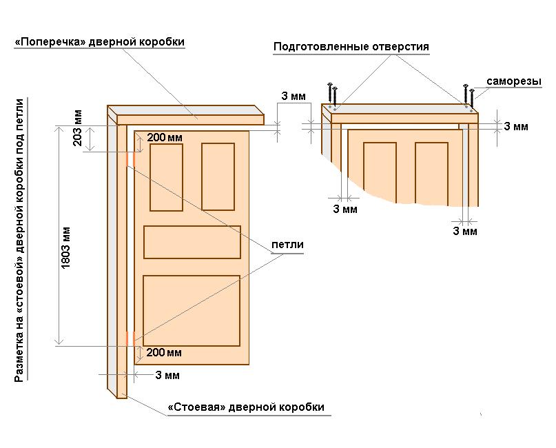 C:\Добор\двери\Сборка коробки.png
