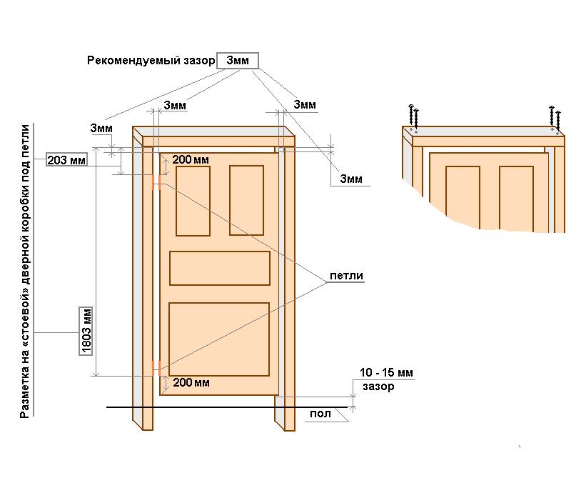 C:\Добор\двери\Зазор 3 мм.png